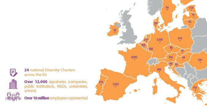 80 českých firem se hlásí k hodnotám diverzity